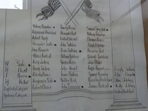 Eganstown State School Honour Roll : 06-October-2012