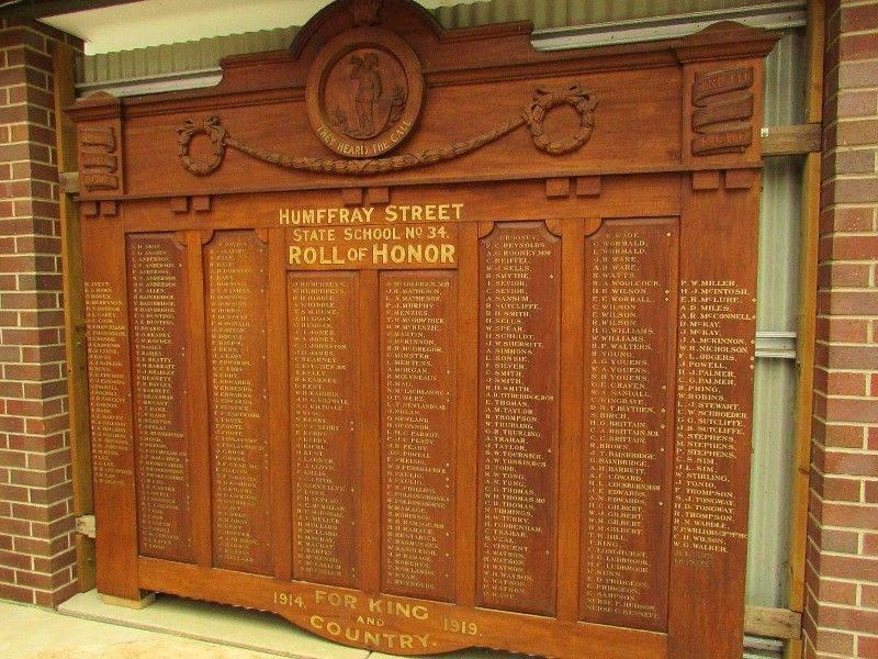 Honour Roll 2 : 20-April-2015