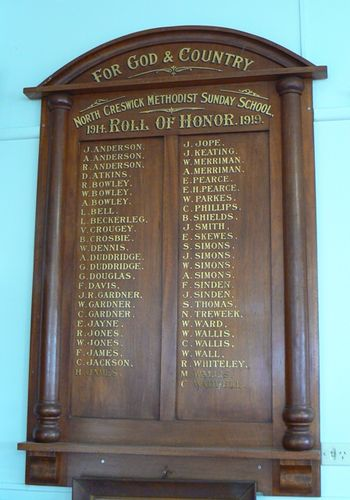 North Creswick Methodist Sunday School Honour Roll : 20-May-2012