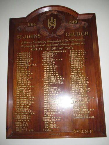 St John`s Anglican Church Honour Roll