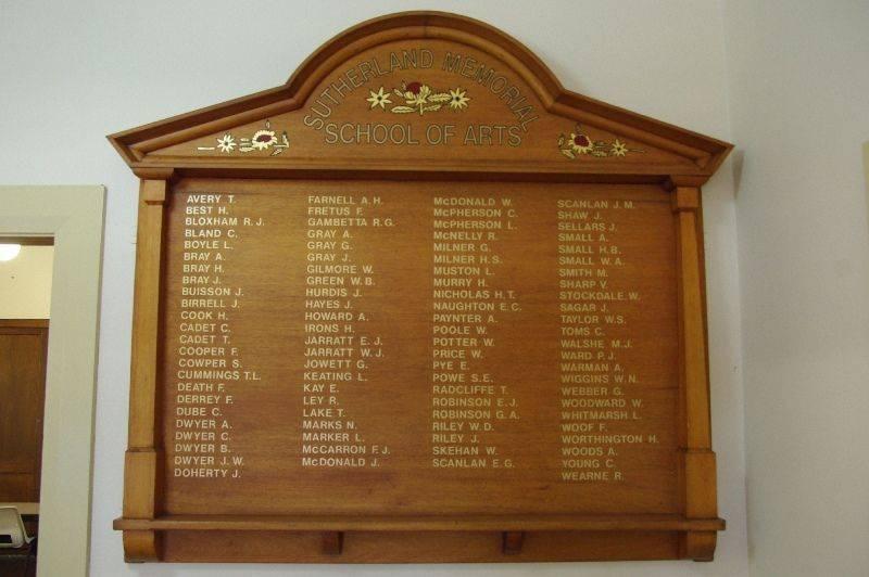 School of Arts Honour Roll : October-2014