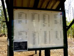 Information Board 3 : 24-October-2014