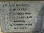 Sale Boer War Memorial   Rear