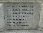 Sale Boer War Memorial   Right Side