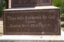 Inscription Detail : 05-November-2014